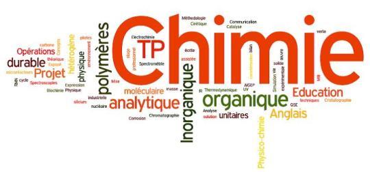 nuage-mots-cles-chimie